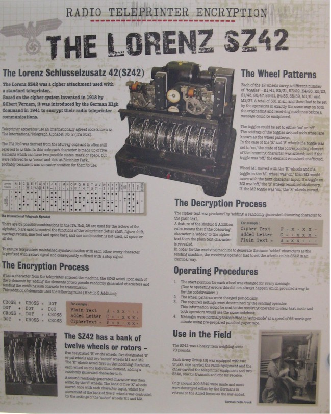 lorenz cipher machine
